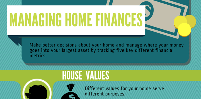 Home finance infographic thumbnail